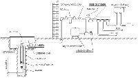Разработка схем водопровода в Астрахани